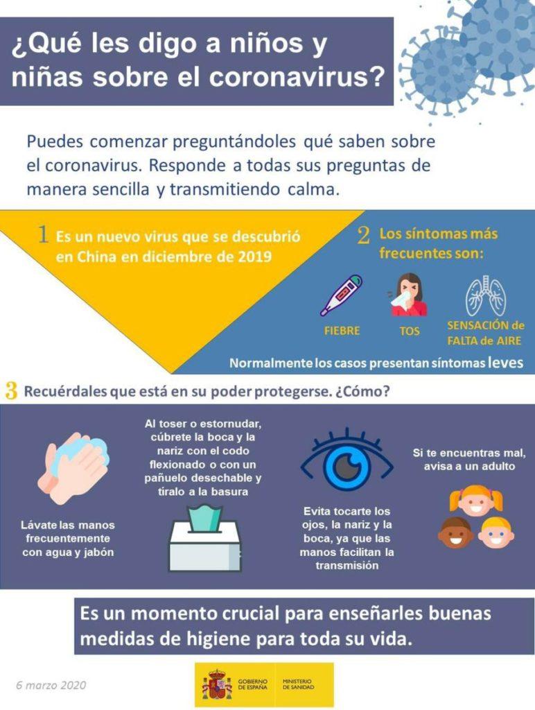 recomendaciones del ministerio sobre el coronavirus